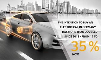 """""""Continental"""" mobilumo studija: elektromobiliai populiarėja nepaisant nuogąstavimų"""